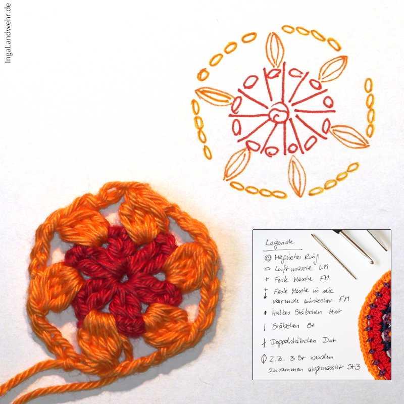 Agni-Mandala - Runde 2
