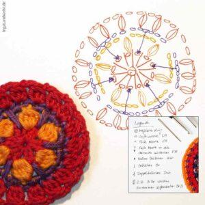 Agni-Mandala - Runde 4
