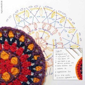Agni-Mandala - Runde 7