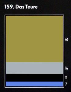 """Farbkarte für die Assoziation mit dem Begriff """"das Teure"""": gold, silber, schwarz, blau"""