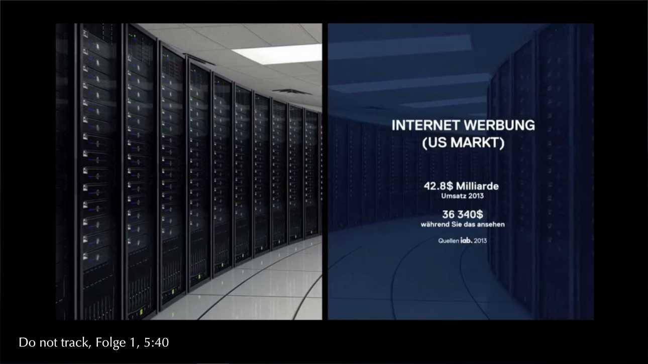 Werbeumsatz der Datensammler, Screenshot