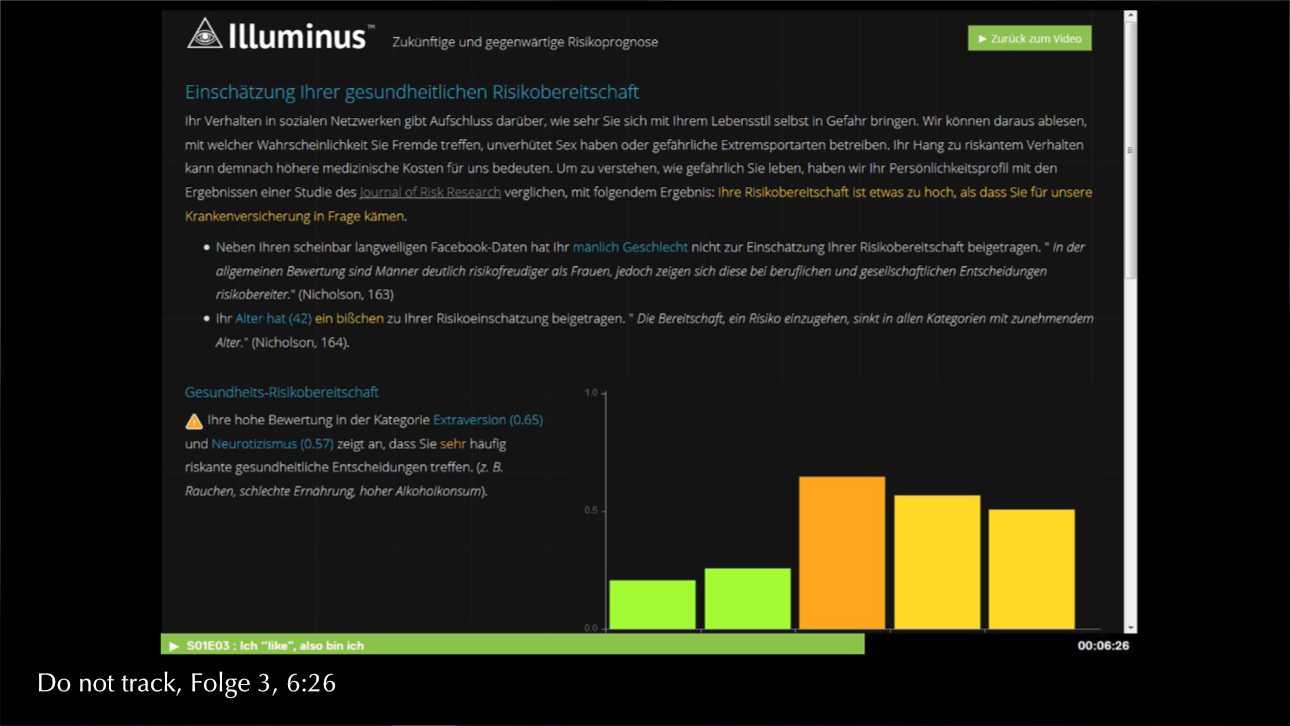 grafische Darstellung eines Persönlichkeitsprofil im Internet, Screenshot